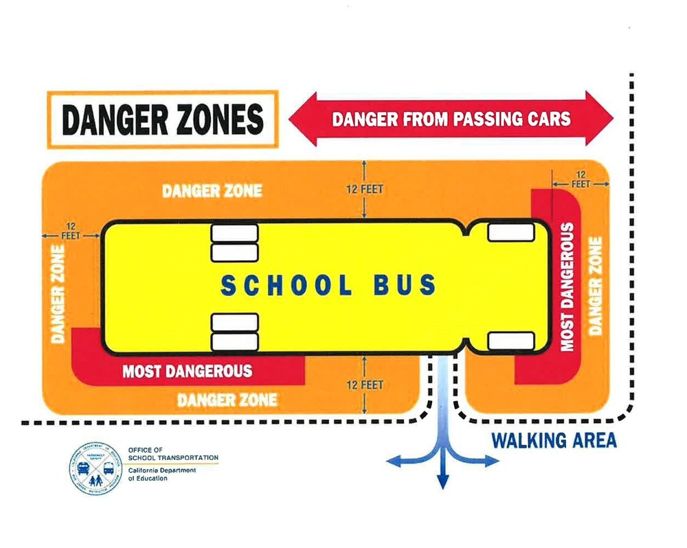 Bus Safety Education